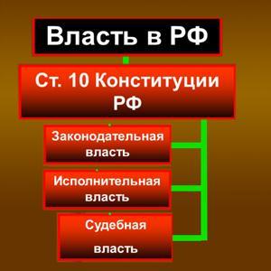 Органы власти Дмитровск-Орловского