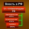 Органы власти в Дмитровск-Орловском